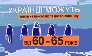 Пенсійний вік в Україні в 2020 році: останні новини