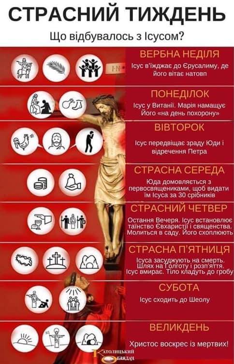 Що відбувалося з Ісусом під час Страсного тижня
