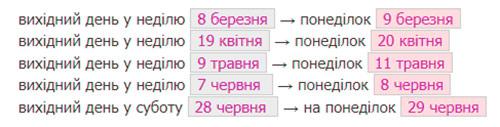 Офіційний перенос робочих днів в 2020 р. в Україні