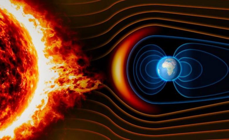 Магнітні бурі від Сонця в січні 2020 року